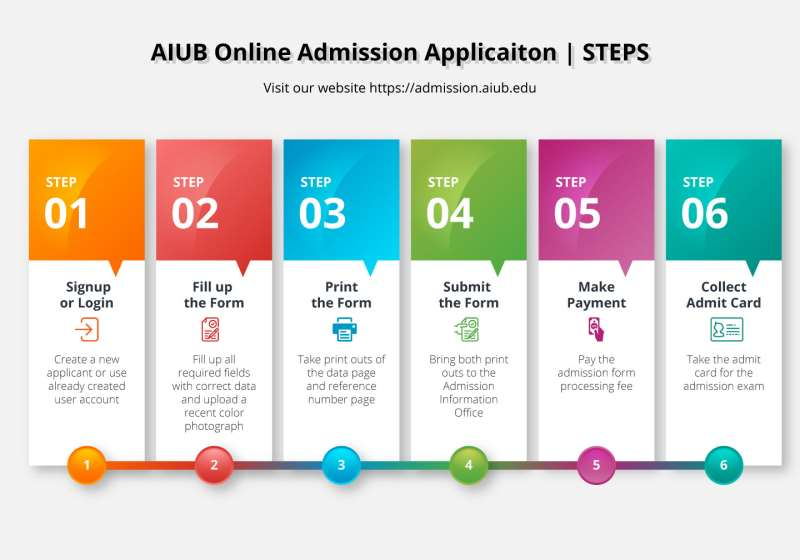Online Admission Form Fill-up (New Feature)